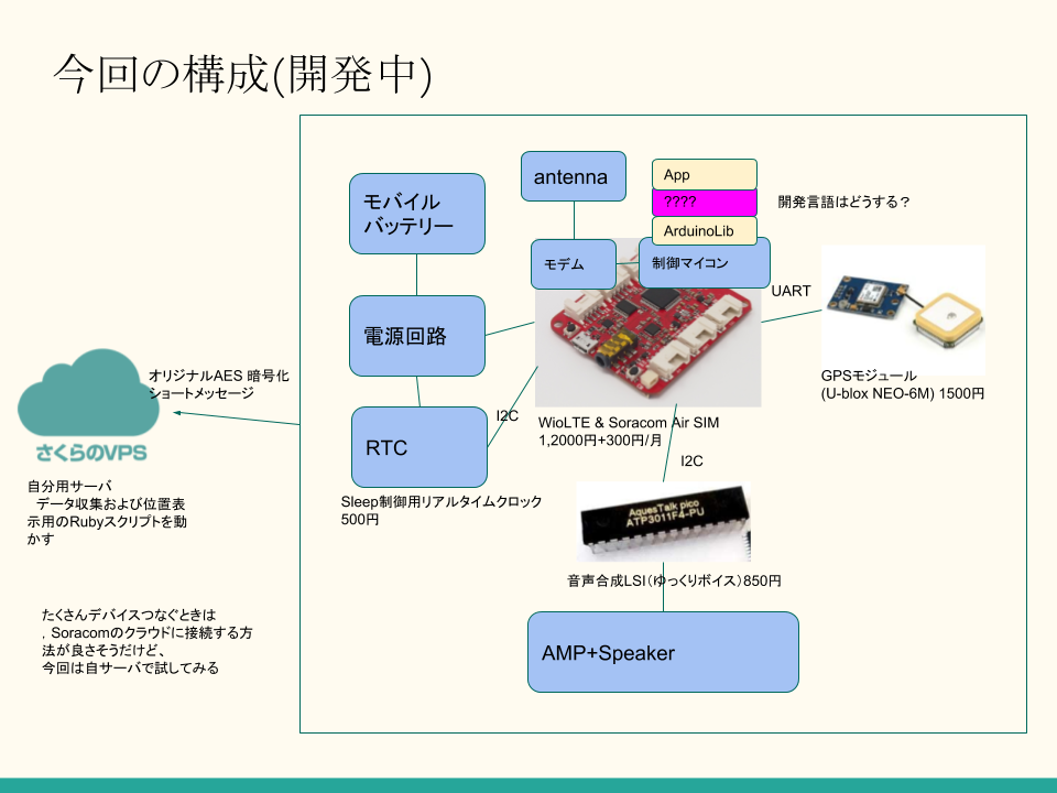 Making mruby/c library for Wio LTE Arduino | Kishima blog