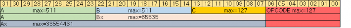 mruby 32bit byte code